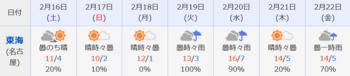 来週の天気.PNG