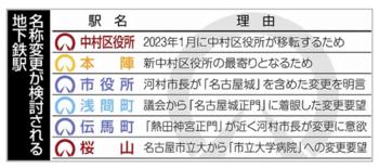 駅名変更3.png